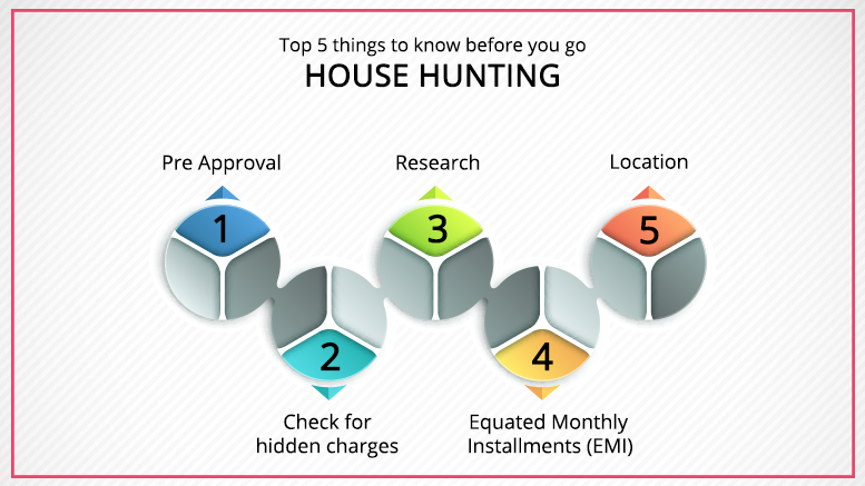 Top 5 things to know before you go house hunting