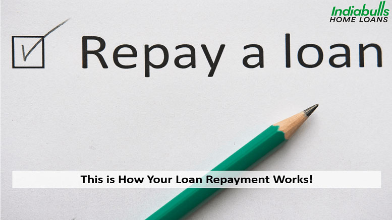 This is How Your Loan Repayment Works!
